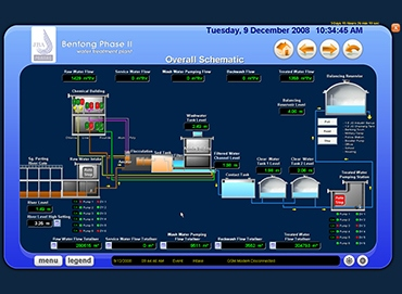 PLC System for Automation Malaysia | Telemetry Systems